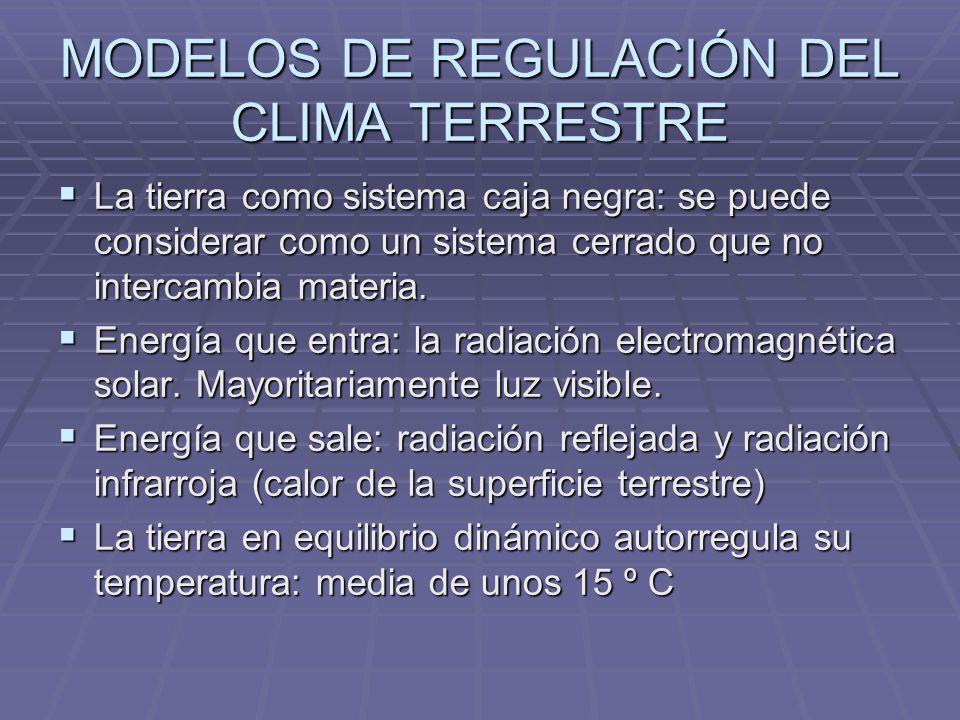 MODELOS DE REGULACIÓN DEL CLIMA TERRESTRE La tierra como sistema caja negra: se puede considerar como un sistema cerrado que no intercambia materia. E