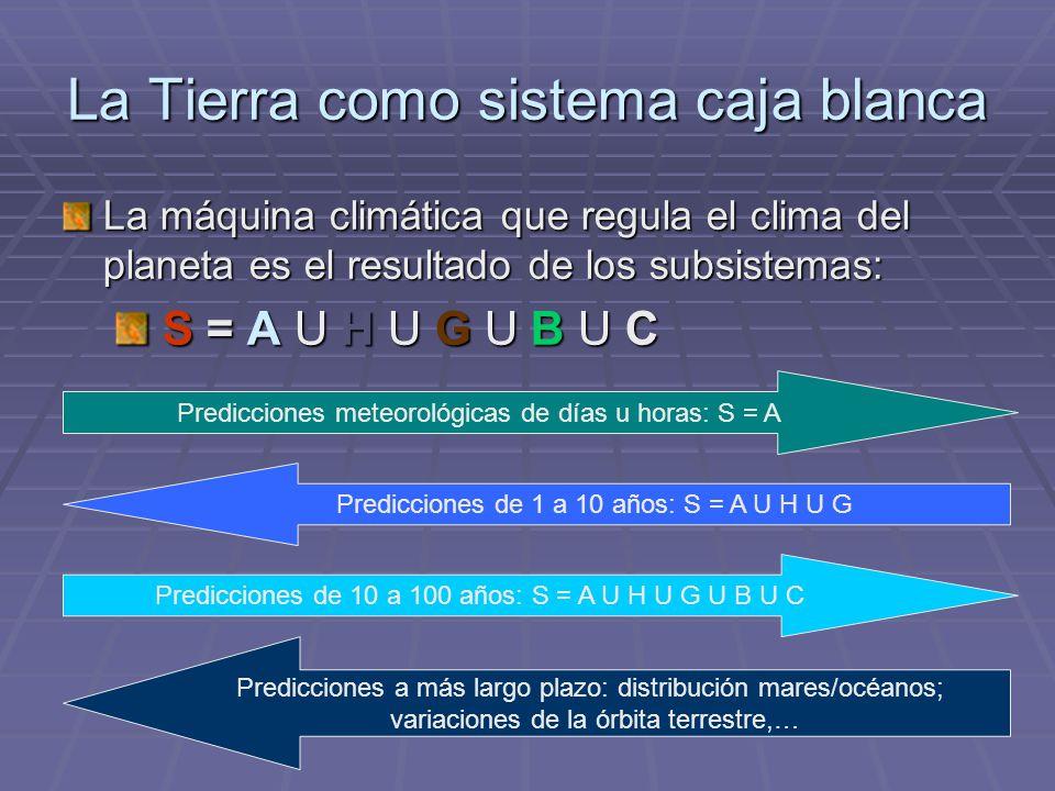La Tierra como sistema caja blanca La máquina climática que regula el clima del planeta es el resultado de los subsistemas: S = A U H U G U B U C Pred