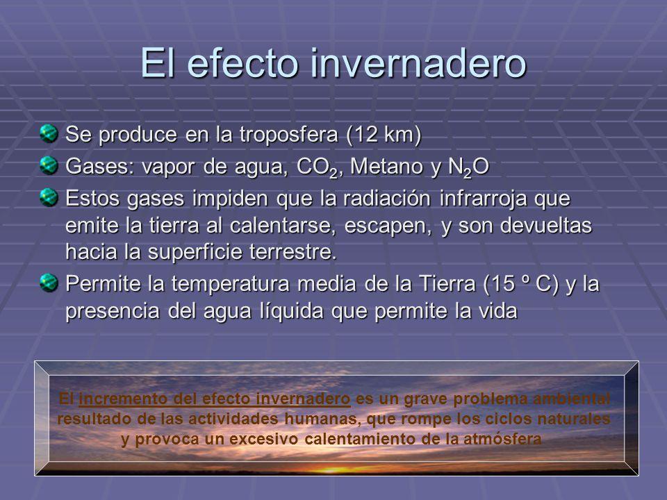 El efecto invernadero Se produce en la troposfera (12 km) Gases: vapor de agua, CO 2, Metano y N 2 O Estos gases impiden que la radiación infrarroja q