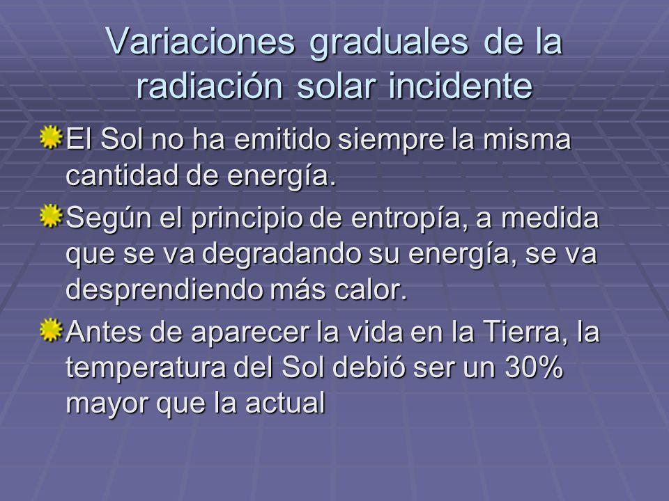 Variaciones graduales de la radiación solar incidente El Sol no ha emitido siempre la misma cantidad de energía. Según el principio de entropía, a med