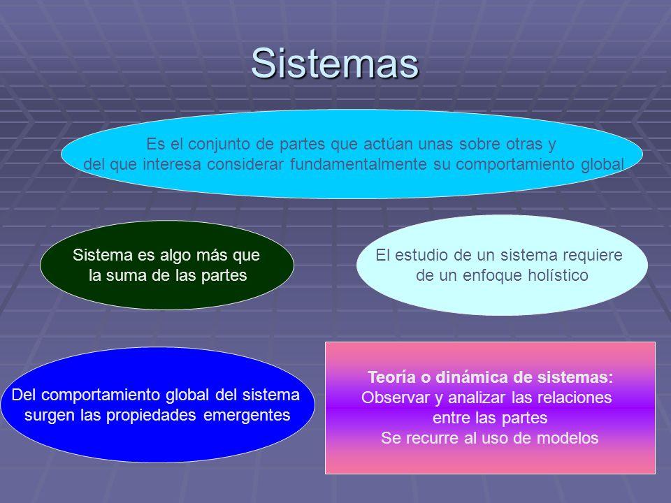 Sistemas Es el conjunto de partes que actúan unas sobre otras y del que interesa considerar fundamentalmente su comportamiento global Sistema es algo