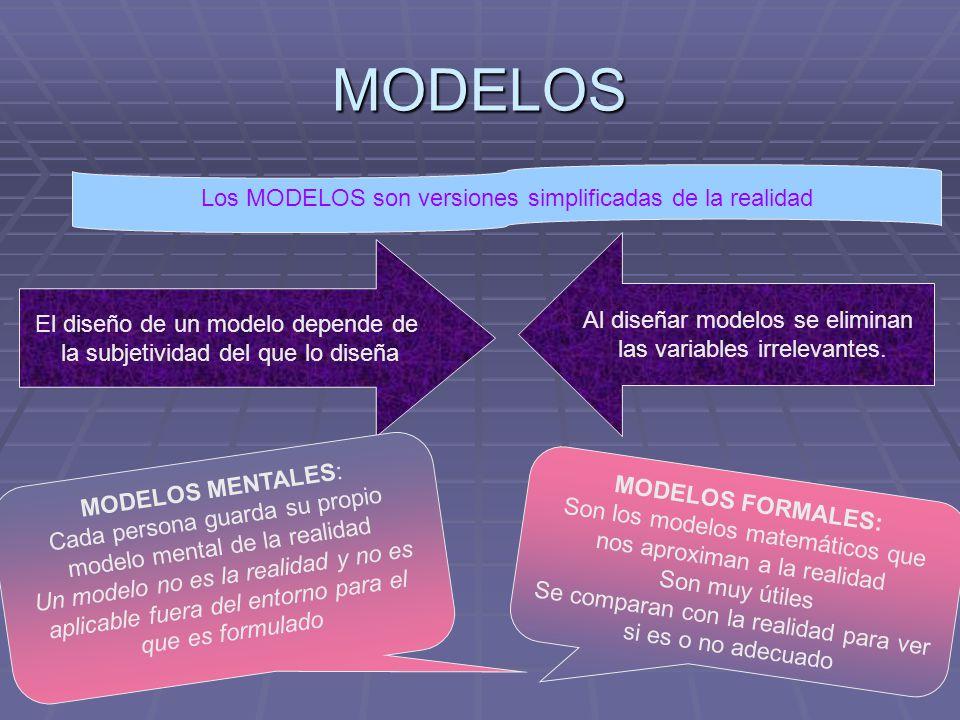 MODELOS Los MODELOS son versiones simplificadas de la realidad El diseño de un modelo depende de la subjetividad del que lo diseña Al diseñar modelos