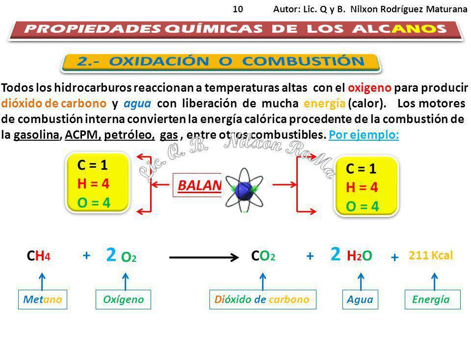 Todos los hidrocarburos reaccionan a temperaturas altas con el oxigeno para producir dióxido de carbono y agua con liberación de mucha energía (calor).