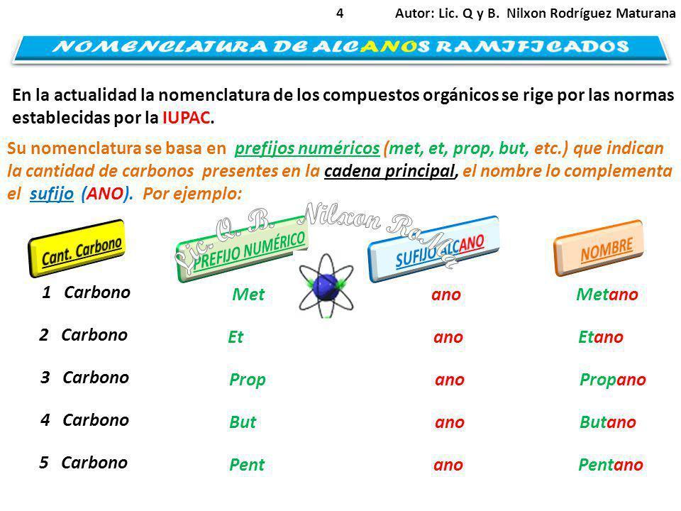 En la actualidad la nomenclatura de los compuestos orgánicos se rige por las normas establecidas por la IUPAC.
