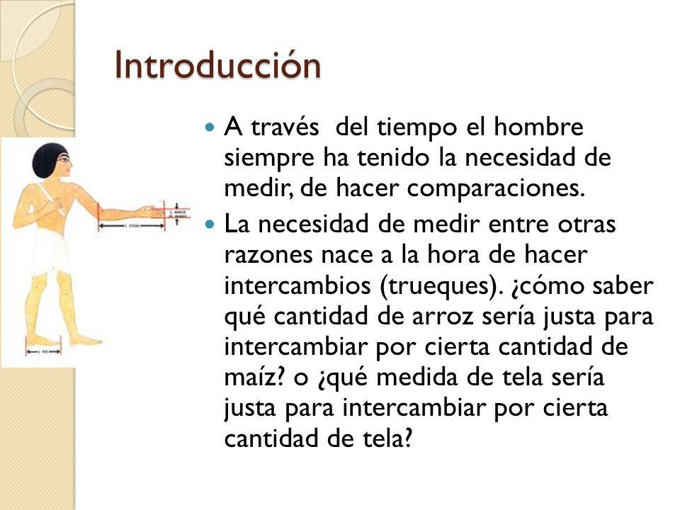 Introducción Al principio las unidades de medición de longitud estuvieron relacionadas con partes del cuerpo: