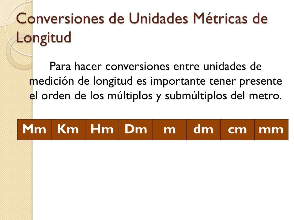 Conversiones de Unidades Métricas de Longitud Para hacer conversiones entre unidades de medición de longitud es importante tener presente el orden de
