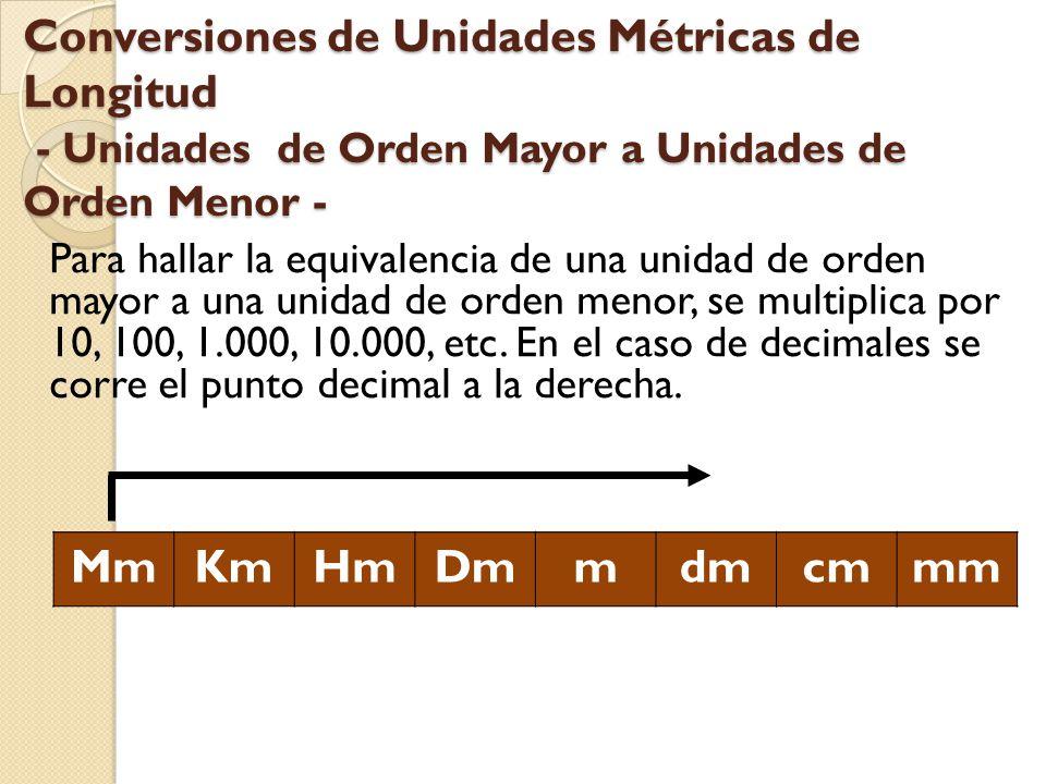 Conversiones de Unidades Métricas de Longitud - Unidades de Orden Mayor a Unidades de Orden Menor - Ejemplo: Hallar la equivalencia de 75 km a cm MmKmHmDmmdmcmmm MmKmHmDmmdmcmmm X 10 75 Km = _____ cm 75 Km = 75x100.000 cm 75 Km = 7.500.000 cm
