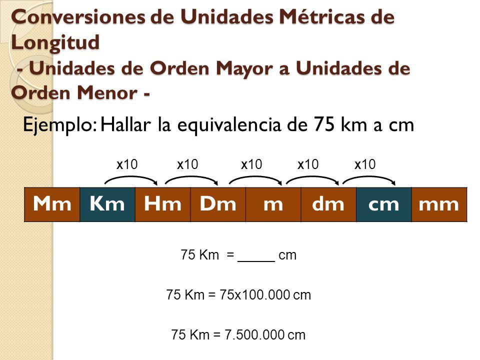 Conversiones de Unidades Métricas de Longitud - Unidades de Orden Menor a Unidades de Orden Mayor - Para hallar la equivalencia de una unidad de orden menor a una unidad de orden mayor, se divide entre 10, 100, 1.000, 10.000, etc.
