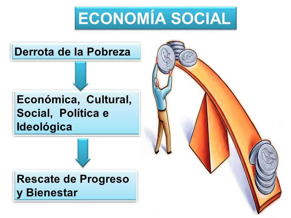 ECONOMÍA SOCIAL Derrota de la Pobreza Económica, Cultural, Social, Política e Ideológica Económica, Cultural, Social, Política e Ideológica Rescate de Progreso y Bienestar Rescate de Progreso y Bienestar