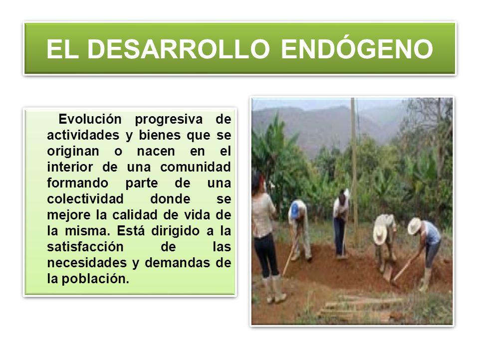 DESARROLLO ENDÓGENO DEMANDA OrganizaciónComunicaciónCooperaciónInteracciónParticipación Desarrollo Social y Económico de Todos y Todas