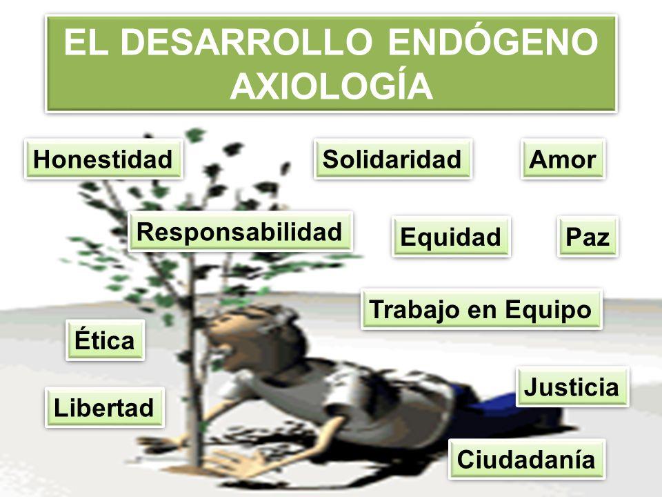 EL DESARROLLO ENDÓGENO AXIOLOGÍA EL DESARROLLO ENDÓGENO AXIOLOGÍA Honestidad Solidaridad Amor Responsabilidad Equidad Paz Ética Justicia Libertad Ciudadanía Trabajo en Equipo