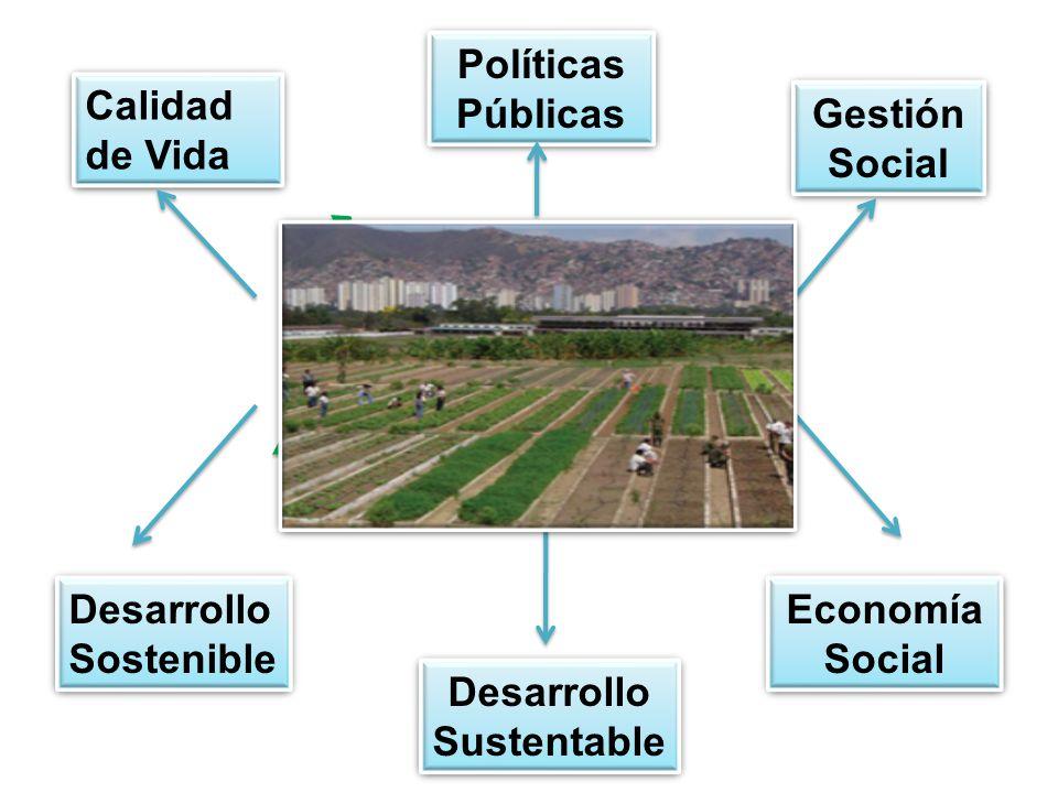 Políticas Públicas Gestión Social Economía Social Desarrollo Sustentable Desarrollo Sostenible Calidad de Vida