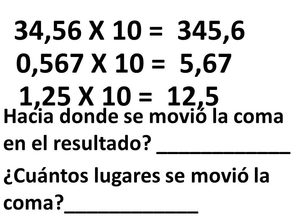 34,56 X 10 = 345,6 0,567 X 10 = 5,67 1,25 X 10 = 12,5 Hacia donde se movió la coma en el resultado? ____________ ¿Cuántos lugares se movió la coma?___