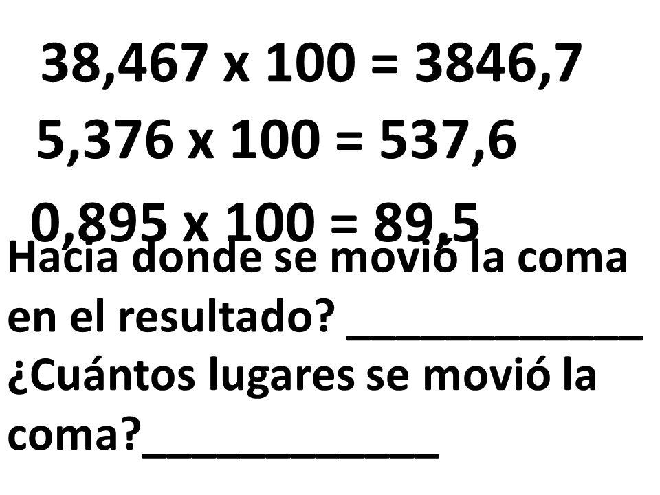 38,467 x 100 = 3846,7 5,376 x 100 = 537,6 0,895 x 100 = 89,5 ¿Cuántos lugares se movió la coma?____________ Hacia donde se movió la coma en el resulta