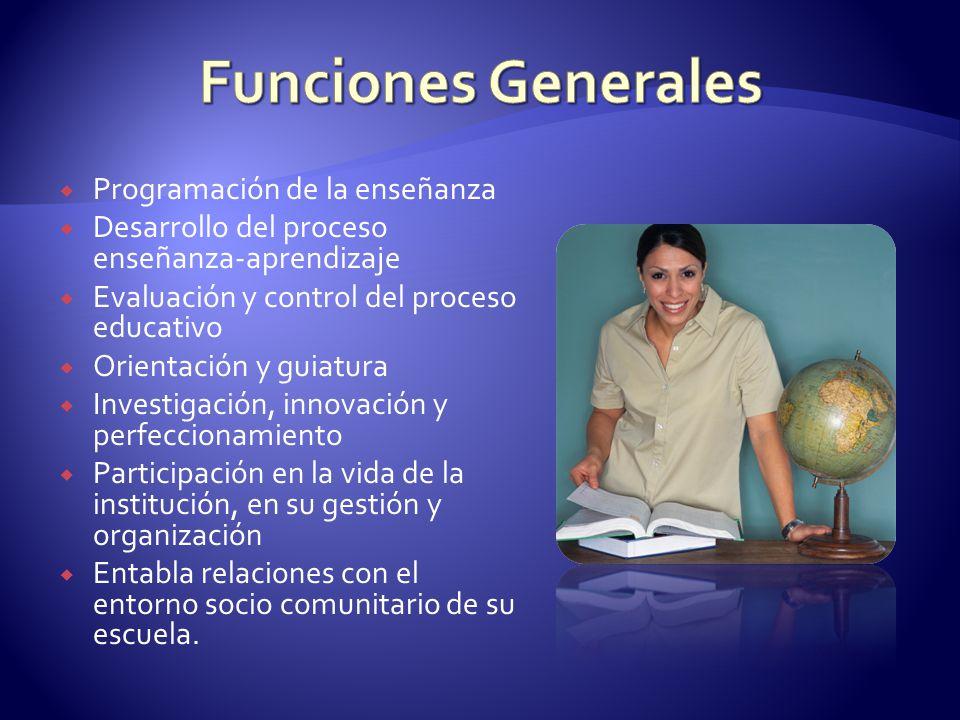 Adaptación: López, R. (2009)Manual del Supervisor, Director y Docente. Caracas: Monfort