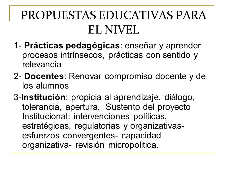 PROPUESTAS EDUCATIVAS PARA EL NIVEL 1- Prácticas pedagógicas: enseñar y aprender procesos intrínsecos, prácticas con sentido y relevancia 2- Docentes: