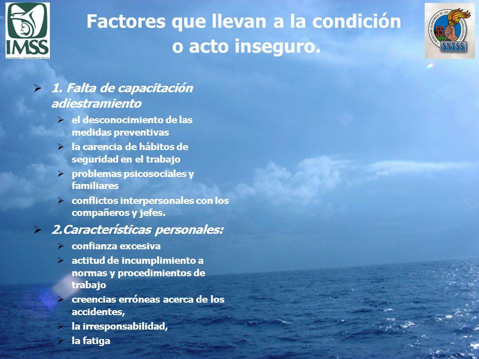 Factores que llevan a la condición o acto inseguro. 1. Falta de capacitación adiestramiento el desconocimiento de las medidas preventivas la carencia