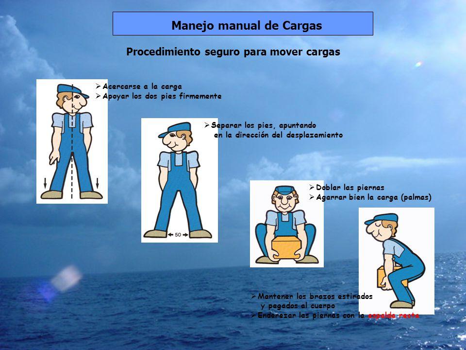 Procedimiento seguro para mover cargas Manejo manual de Cargas Acercarse a la carga Apoyar los dos pies firmemente Separar los pies, apuntando en la d