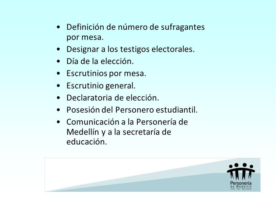 Definición de número de sufragantes por mesa. Designar a los testigos electorales. Día de la elección. Escrutinios por mesa. Escrutinio general. Decla