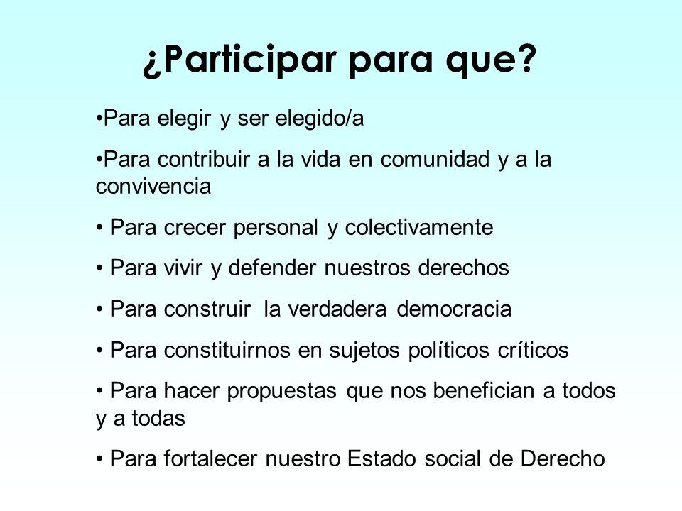 ¿Participar para que? Para elegir y ser elegido/a Para contribuir a la vida en comunidad y a la convivencia Para crecer personal y colectivamente Para