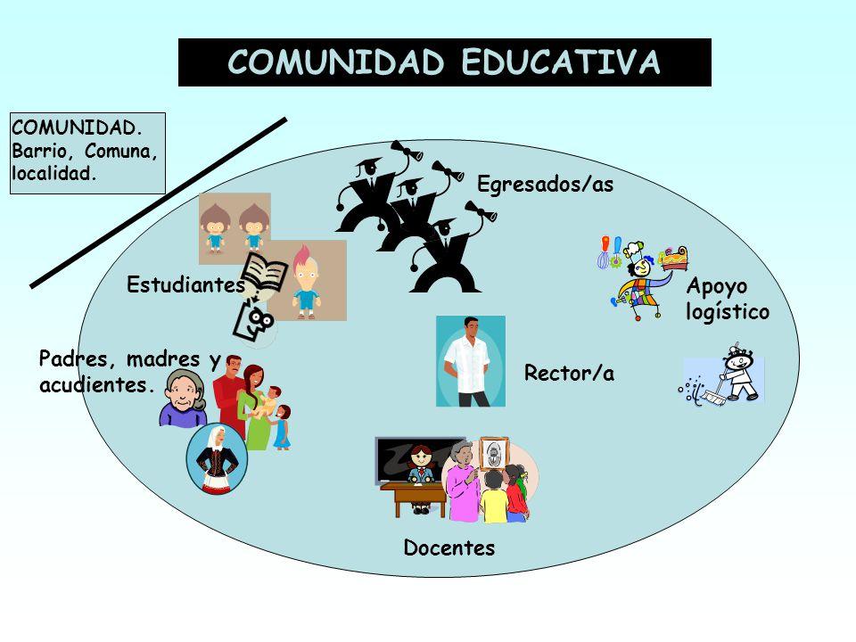 COMUNIDAD EDUCATIVA Estudiantes Egresados/as Padres, madres y acudientes. Docentes Rector/a Apoyo logístico COMUNIDAD. Barrio, Comuna, localidad.