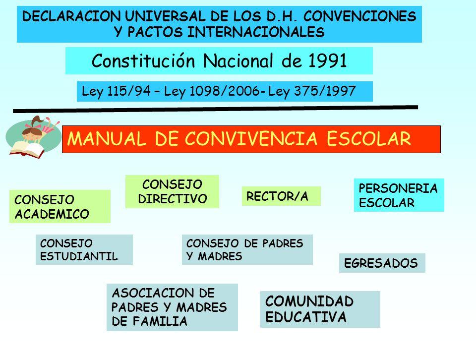 MANUAL DE CONVIVENCIA ESCOLAR DECLARACION UNIVERSAL DE LOS D.H. CONVENCIONES Y PACTOS INTERNACIONALES CONSEJO ESTUDIANTIL CONSEJO DE PADRES Y MADRES A