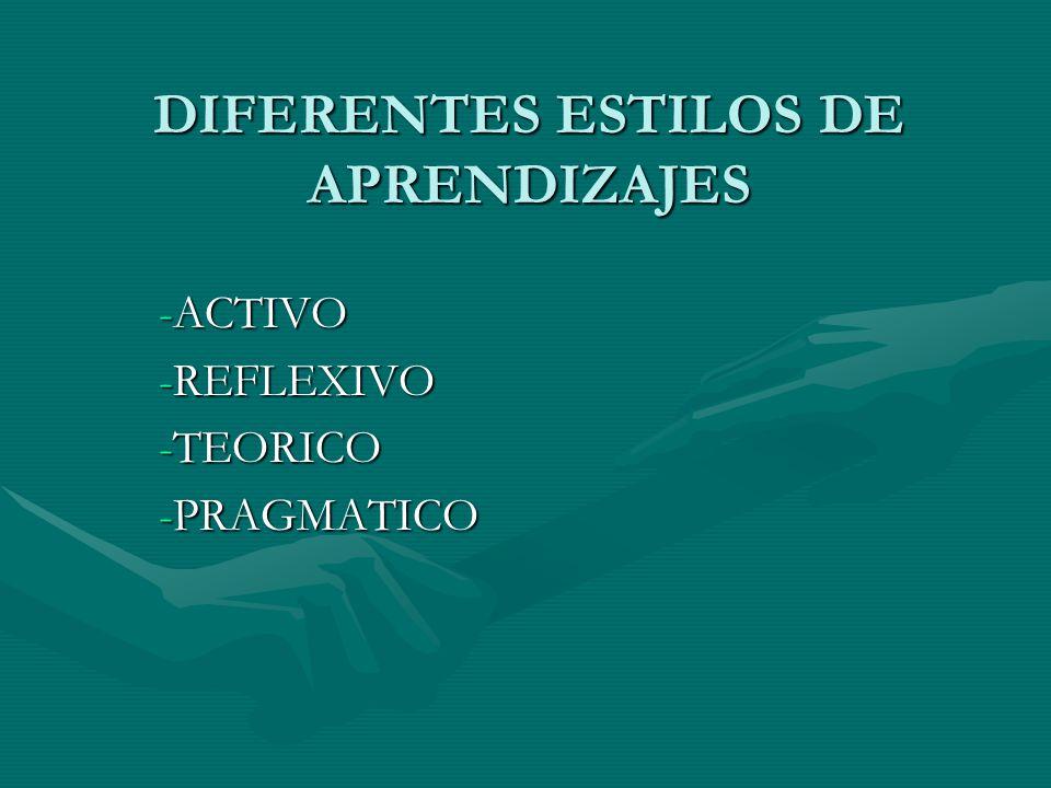 DIFERENTES ESTILOS DE APRENDIZAJES -ACTIVO -REFLEXIVO -TEORICO -PRAGMATICO