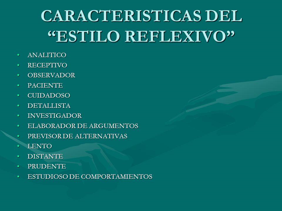 CARACTERISTICAS DEL ESTILO REFLEXIVO ANALITICOANALITICO RECEPTIVORECEPTIVO OBSERVADOROBSERVADOR PACIENTEPACIENTE CUIDADOSOCUIDADOSO DETALLISTADETALLIS