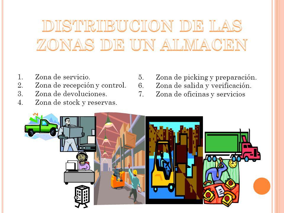 1.Zona de servicio. 2. Zona de recepción y control.
