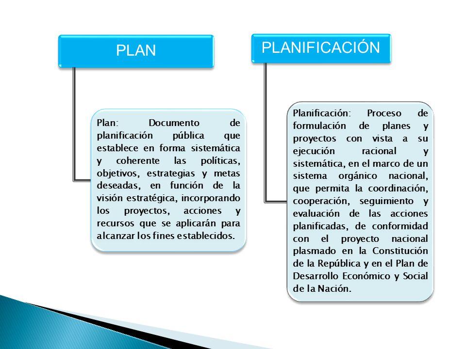 PLAN Plan: Documento de planificación pública que establece en forma sistemática y coherente las políticas, objetivos, estrategias y metas deseadas, e