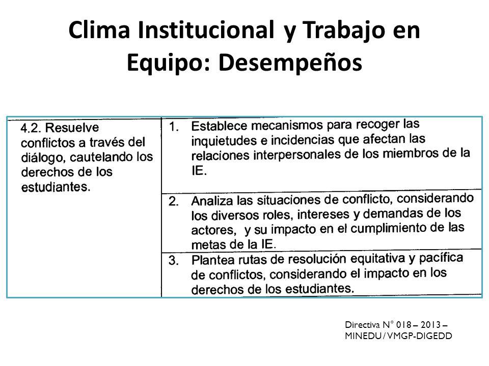 Clima Institucional y Trabajo en Equipo: Desempeños Directiva N° 018 – 2013 – MINEDU / VMGP-DIGEDD