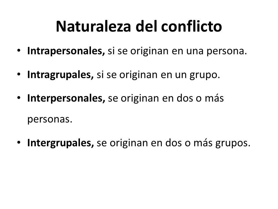 Naturaleza del conflicto Intrapersonales, si se originan en una persona.