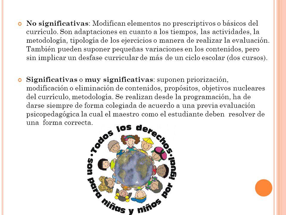 No significativas : Modifican elementos no prescriptivos o básicos del currículo.