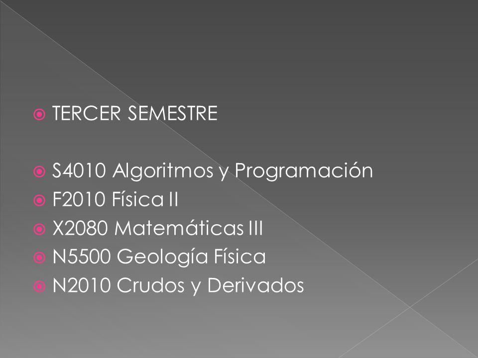 TERCER SEMESTRE S4010 Algoritmos y Programación F2010 Física II X2080 Matemáticas III N5500 Geología Física N2010 Crudos y Derivados