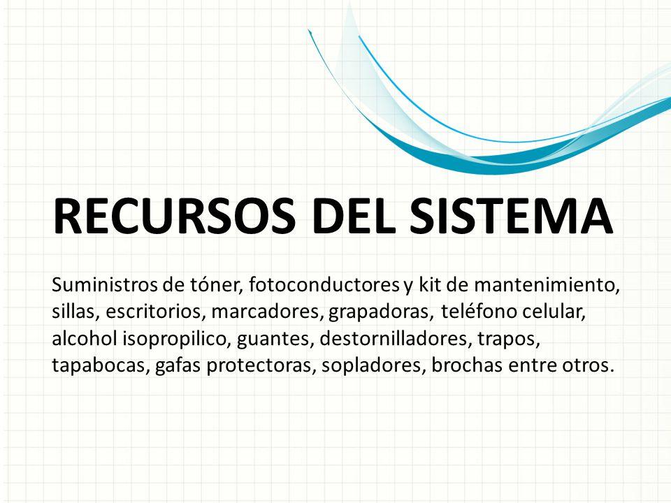 RECURSOS DEL SISTEMA Suministros de tóner, fotoconductores y kit de mantenimiento, sillas, escritorios, marcadores, grapadoras, teléfono celular, alco