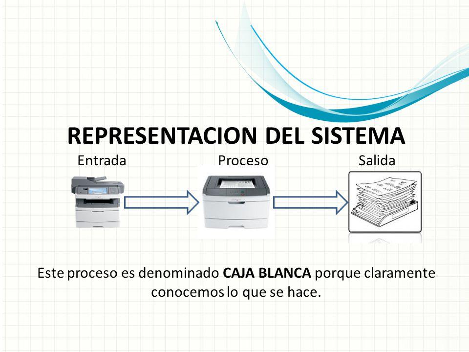 REPRESENTACION DEL SISTEMA EntradaProcesoSalida Este proceso es denominado CAJA BLANCA porque claramente conocemos lo que se hace.