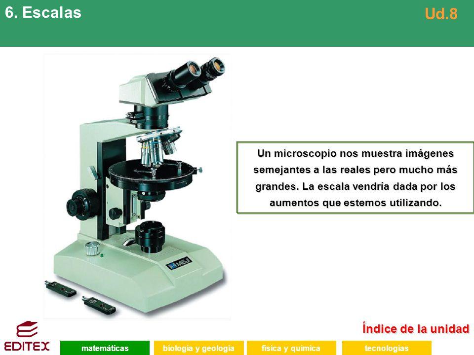Índice de la unidad Índice de la unidad matemáticasfísica y químicatecnologíasbiología y geología 6. Escalas Ud.8 Un microscopio nos muestra imágenes