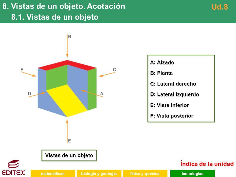 matemáticasfísica y químicatecnologíasbiología y geología 8. Vistas de un objeto. Acotación 8.1. Vistas de un objeto Ud.8 Vistas de un objeto A: Alzad