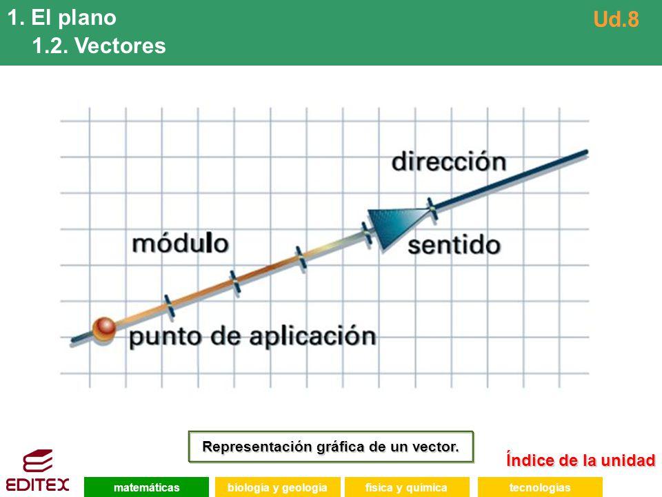 matemáticasfísica y químicatecnologíasbiología y geología 9.