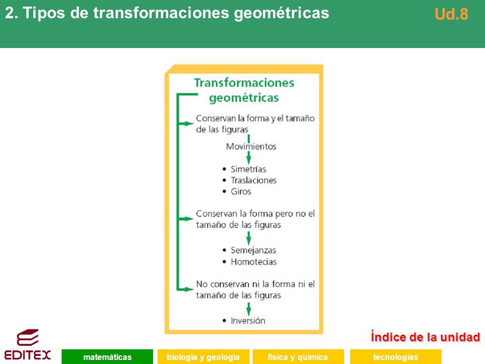 Índice de la unidad Índice de la unidad matemáticasfísica y químicatecnologíasbiología y geología 2. Tipos de transformaciones geométricas Ud.8