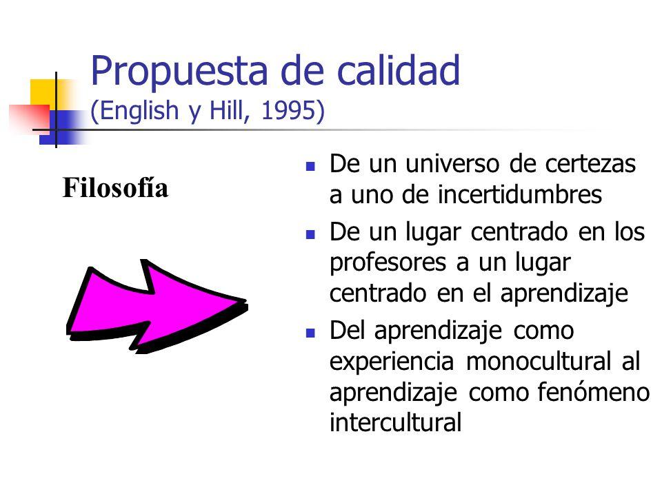 Propuesta de calidad (English y Hill, 1995) De un universo de certezas a uno de incertidumbres De un lugar centrado en los profesores a un lugar centr
