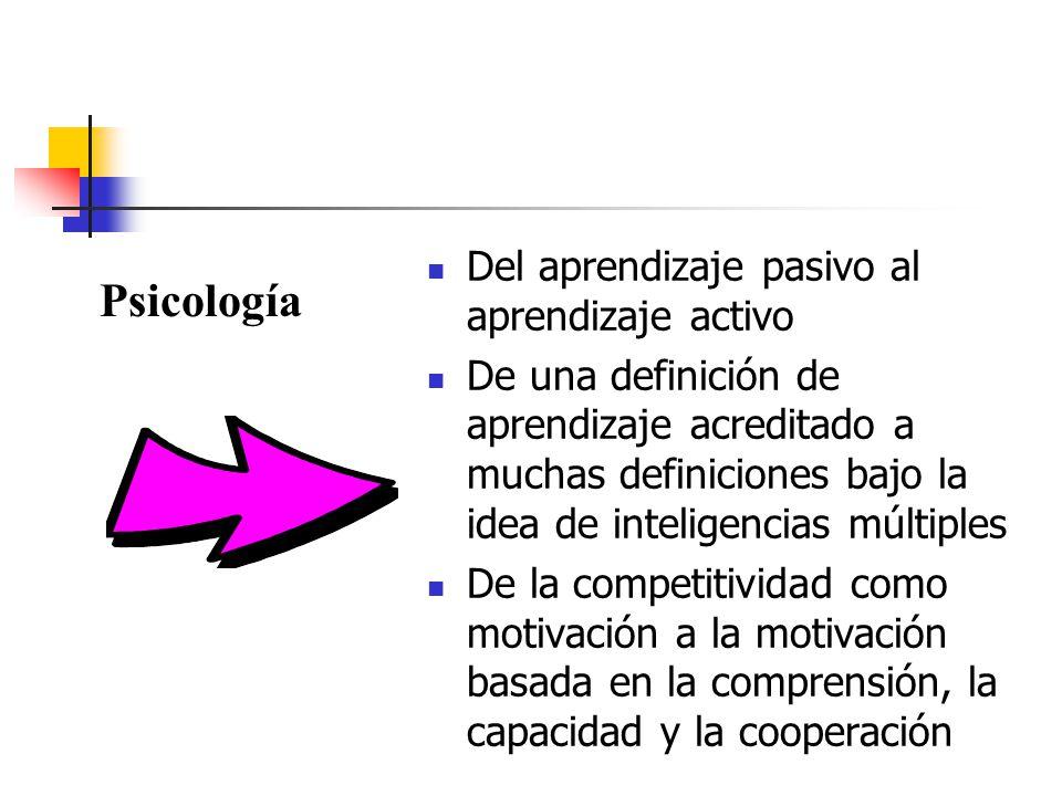Del aprendizaje pasivo al aprendizaje activo De una definición de aprendizaje acreditado a muchas definiciones bajo la idea de inteligencias múltiples
