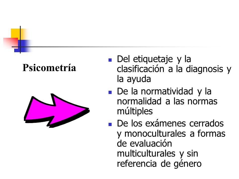 Del etiquetaje y la clasificación a la diagnosis y la ayuda De la normatividad y la normalidad a las normas múltiples De los exámenes cerrados y monoc