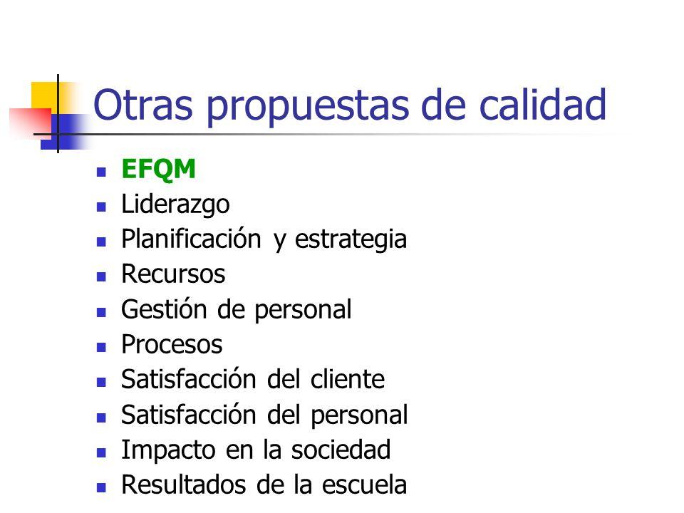 EFQM Liderazgo Planificación y estrategia Recursos Gestión de personal Procesos Satisfacción del cliente Satisfacción del personal Impacto en la socie