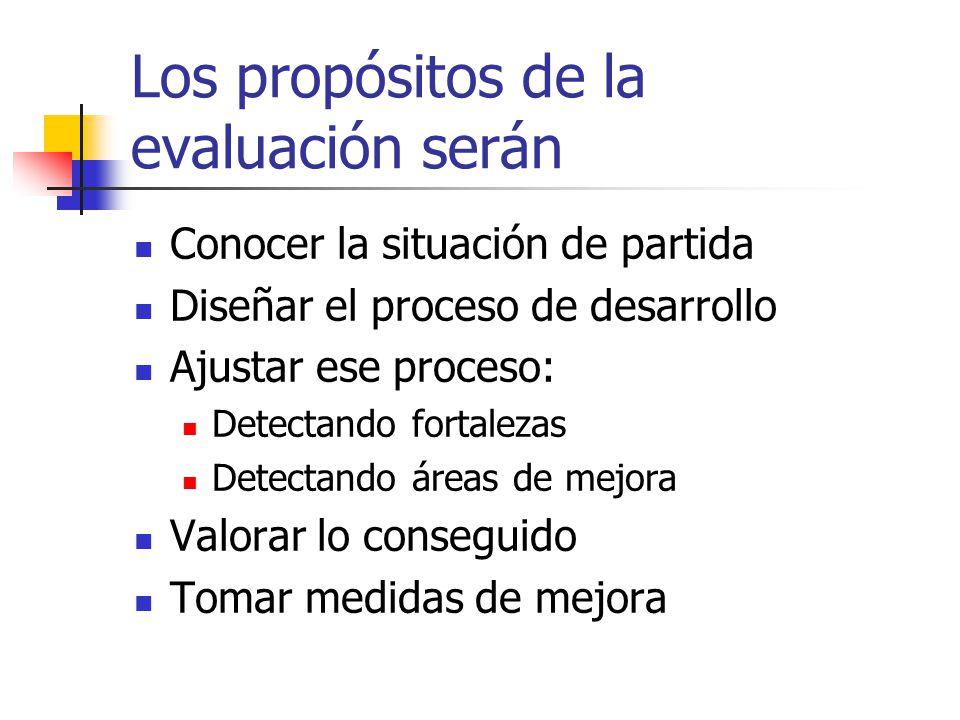 Los propósitos de la evaluación serán Conocer la situación de partida Diseñar el proceso de desarrollo Ajustar ese proceso: Detectando fortalezas Dete