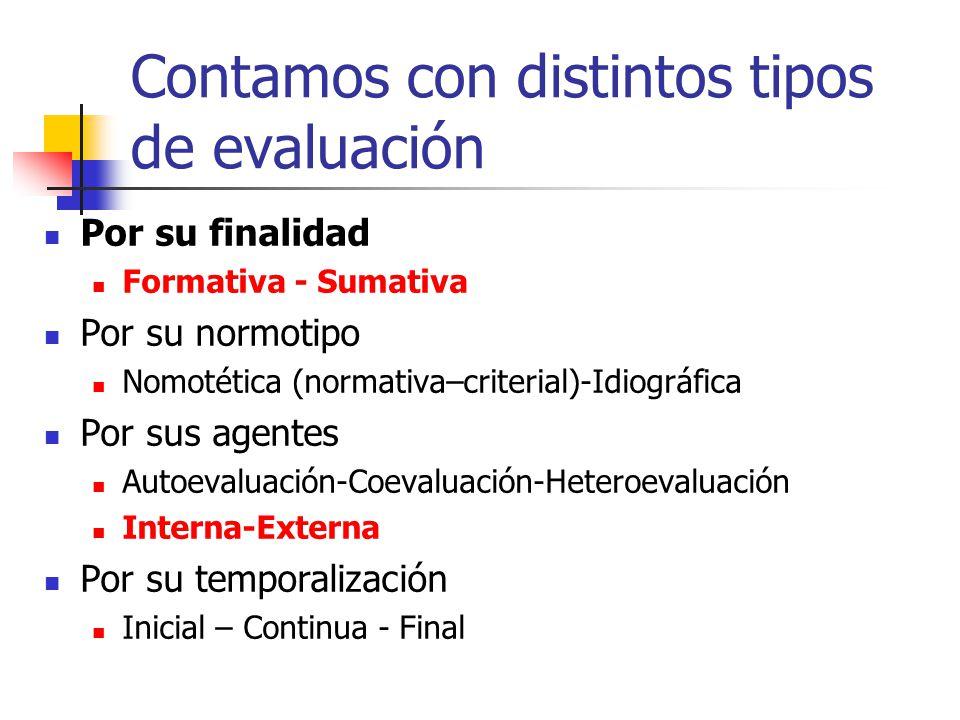 Contamos con distintos tipos de evaluación Por su finalidad Formativa - Sumativa Por su normotipo Nomotética (normativa–criterial)-Idiográfica Por sus