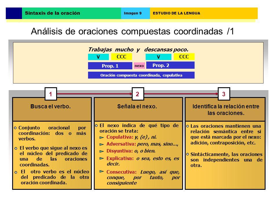 Análisis de oraciones compuestas coordinadas /1 Busca el verbo.Señala el nexo.Identifica la relación entre las oraciones.