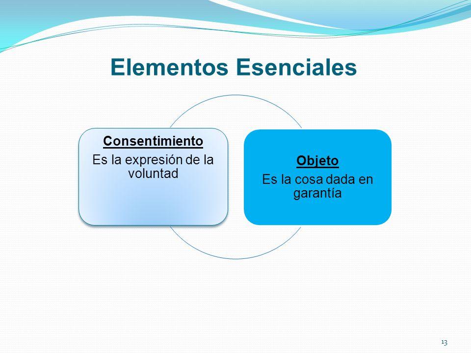 Elementos Esenciales 13 Consentimiento Es la expresión de la voluntad Objeto Es la cosa dada en garantía