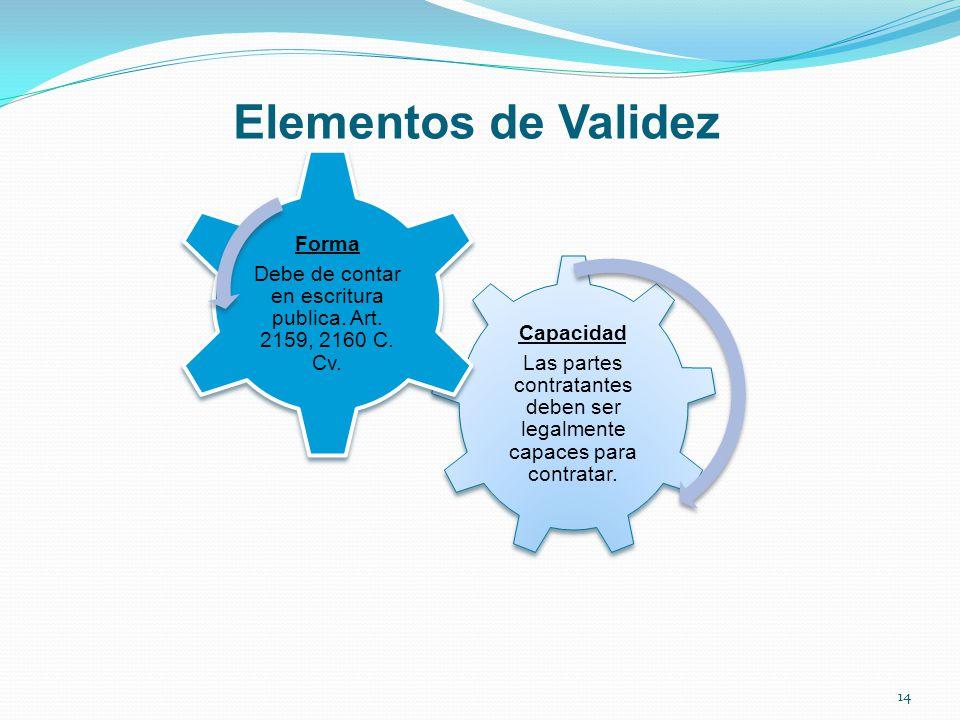 Elementos de Validez 14 Capacidad Las partes contratantes deben ser legalmente capaces para contratar. Forma Debe de contar en escritura publica. Art.