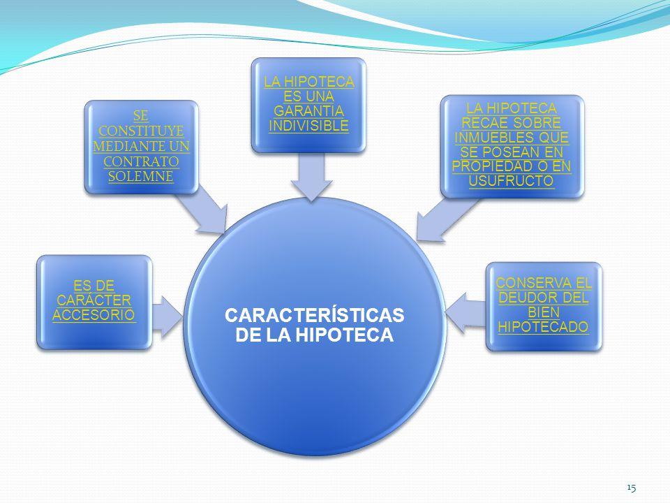 CARACTERÍSTICAS DE LA HIPOTECA ES DE CARÁCTER ACCESORIO SE CONSTITUYE MEDIANTE UN CONTRATO SOLEMNE LA HIPOTECA ES UNA GARANTIA INDIVISIBLE LA HIPOTECA RECAE SOBRE INMUEBLES QUE SE POSEAN EN PROPIEDAD O EN USUFRUCTO CONSERVA EL DEUDOR DEL BIEN HIPOTECADO 15